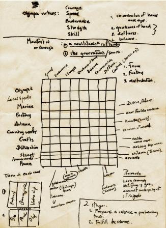 """""""Ολυμπιακές Αρετές"""", σκαρίφημα του ιστορικού τέχνης Ian Jeffrey, που περιγράφει project της πρότασης του Φωτογραφικού Δικτύου στην Πολιτιστική Ολυμπιάδα. Θεσσαλονίκη, 2001."""